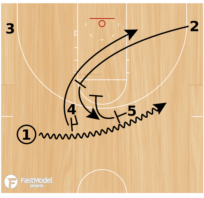 Basketball Play - UIC Horns Screen-Screener