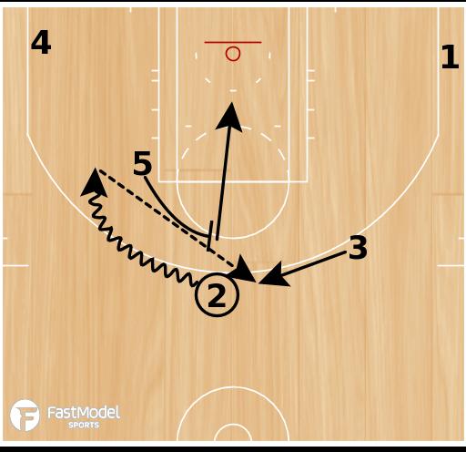 Basketball Play - WOB: 2 Rip