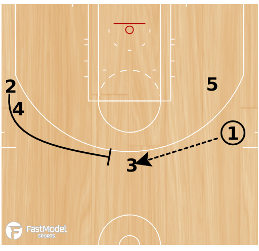 Basketball Play - Play of the Day 06-06-12: ATO 5 Iso Lob