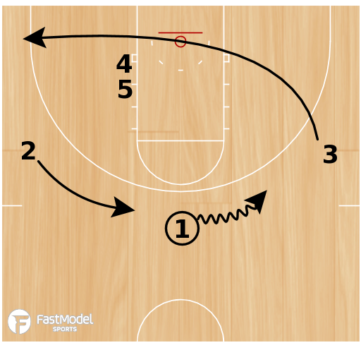 Basketball Play - Kansas Jayhawks - Weak Stack Lob