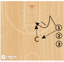 Basketball Play - Motion Breakdowns - 1/0 With Chair