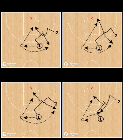 Basketball Play - Motion Breakdowns - 2/0 Downscreen
