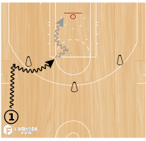 Basketball Play - Pick & Roll Shooting Drill