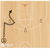 Basketball Play - Ballscreen Shooting (2)