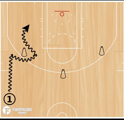 Basketball Play - Ballscreen Shooting (2)