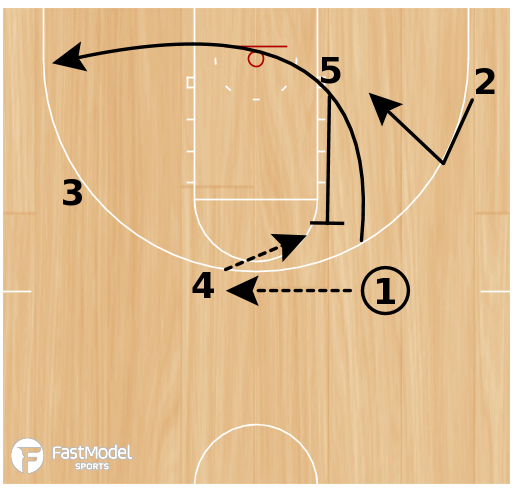 Basketball Play - Play of the Day 01-01-2012: Slip Roll