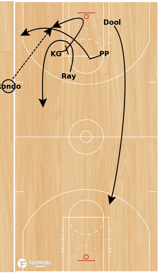 Basketball Play - WOB: ATO-Get It In