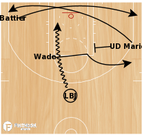 Basketball Play - WOB: ATO-Lebron Clear