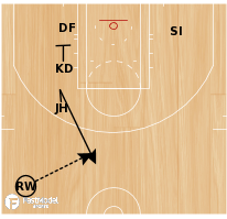 Basketball Play - Play of the Day 06-07-12: 15 Overload Slip