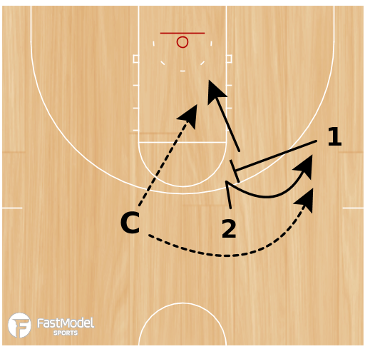 Basketball Play - Motion Breakdowns 2/0 Shallow Cut Flare Drill