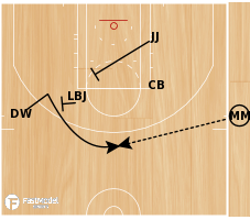 Basketball Play - Play of the Day 06-08-12: Sideline Clock STS Flare