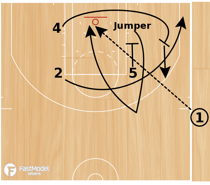 Basketball Play - WOB: ATO-Lob