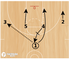 Basketball Play - 4 Across Set
