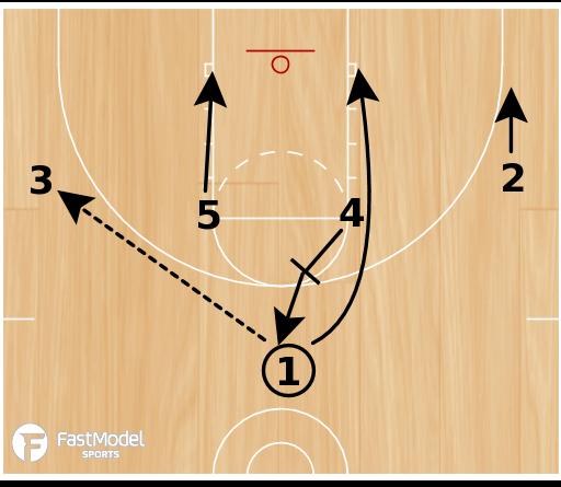 Basketball Play - 4 Across Set