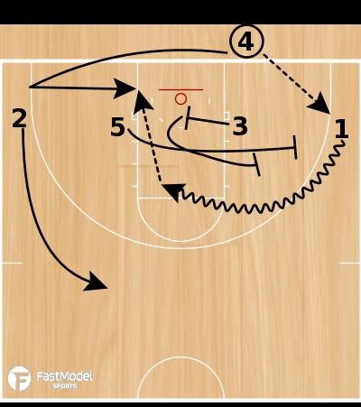 Basketball Play - Flat Double