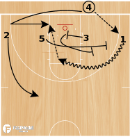 Basketball Play - Flat Double