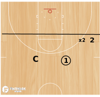 Basketball Play - Motion Offense Breakdowns - 2/1 Downscreen