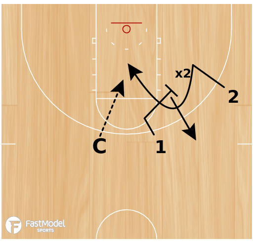 Basketball Play - Motion Offense Breakdowns - 2/1 Downscreen
