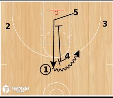 Basketball Play - 1UP Bump