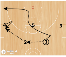 Basketball Play - Gold Slot Screen Set