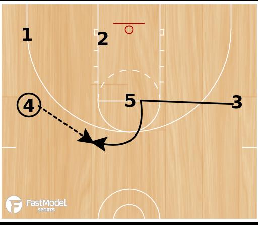 Basketball Play - Gold Slot Screen Set