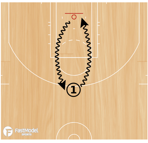 Basketball Play - WOB: Intensity Lay-Ups