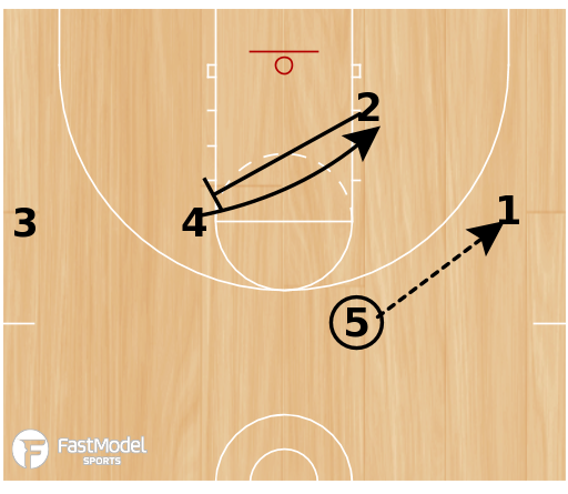 Basketball Play - Virginia