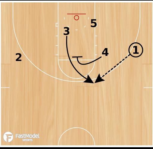 Basketball Play - Fred Hoiberg Iowa State Set Play:  2-3 High Ball-Screen #2