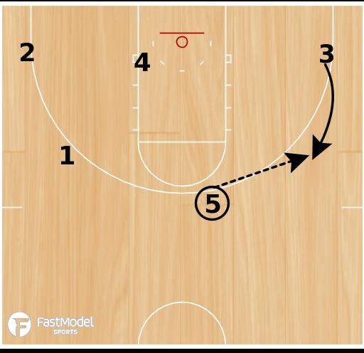 Basketball Play - Billy Donovan Florida Gators Ball-Screen Motion (2 plays)