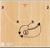 Basketball Play - Arizona Wildcats HORNS handoff