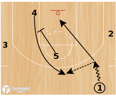 "Basketball Play - Cleveland Cavaliers ""Fist Down (Weave)"""