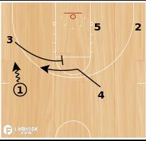 Basketball Play - Wedge Ballscreen