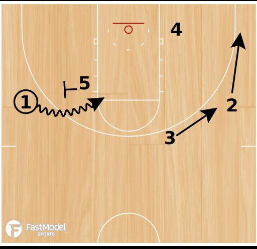 Basketball Play - 13 Angle