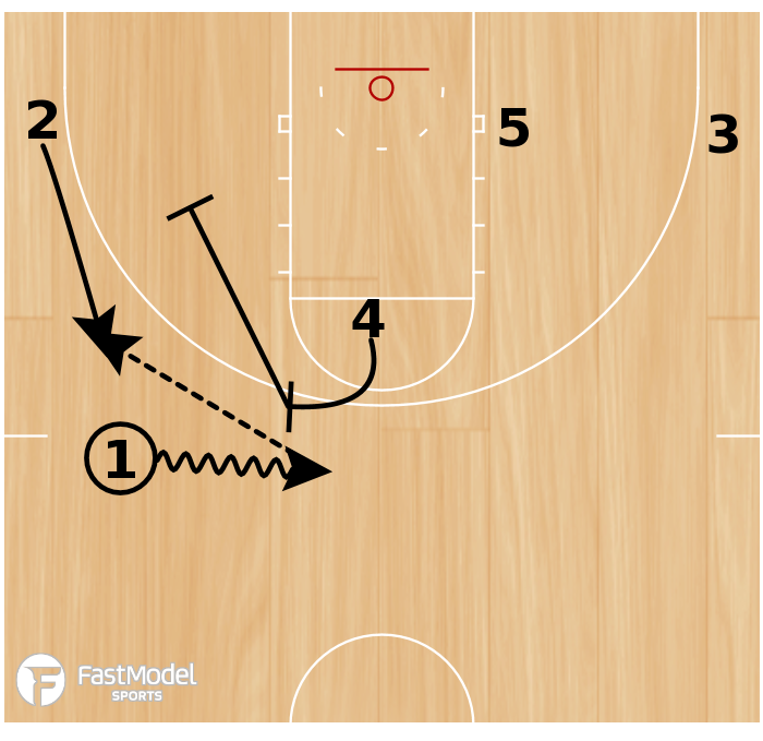 Basketball Play - Wizards Slip Pin
