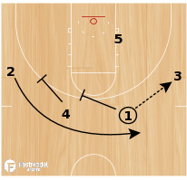 Basketball Play - Flex & Flare (Double Away)
