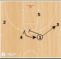 Basketball Play - Flex & Flare (Basic)
