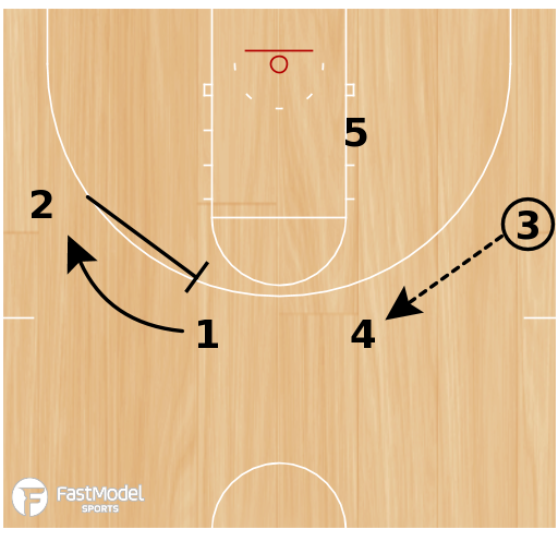Basketball Play - Flex & Flare (Basic)