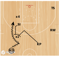 Basketball Play - Play of the Day 06-13-12: Secondary High Pinch