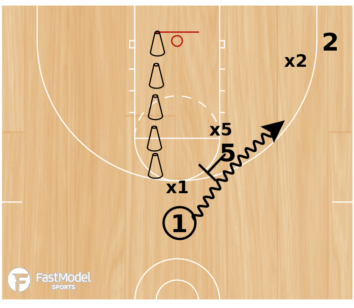 Basketball Play - Small Side Game - Teaching the Slot Ball Screen