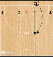 Basketball Play - Arizona Wildcats Flat Flex (BLOB)