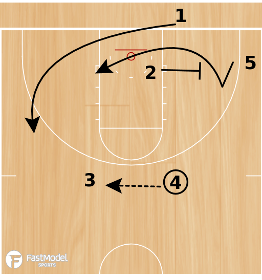 Basketball Play - Arizona Wildcats Flat Flex (BLOB)
