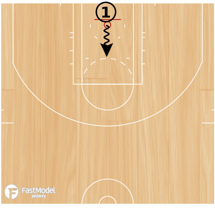 Basketball Play - WOB: Quickie Drill