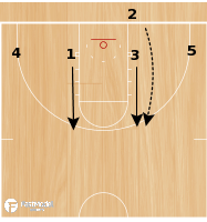 Basketball Play - Ohio State Flat BLOB