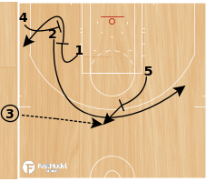 Basketball Play - WOB: SOB-Need 3