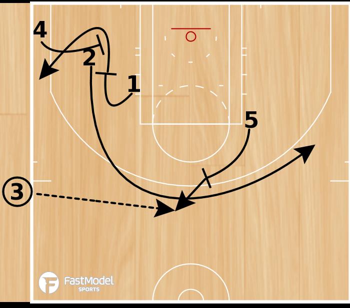 Basketball Play - WOB: SOB-Need 3