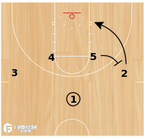 Basketball Play - Shockers Shooter Option