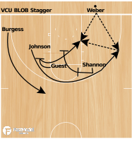 Basketball Play - VCU BLOB Stagger