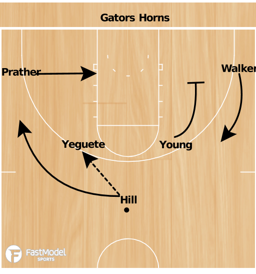 Basketball Play - Billy Donovan Horns Set
