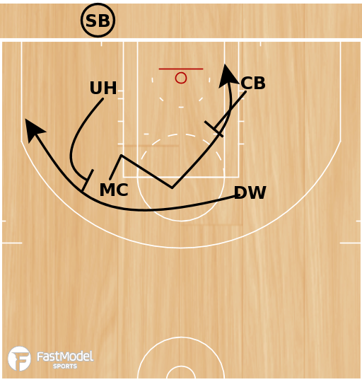 Basketball Play - Play of the Day 06-15-12: Box 3