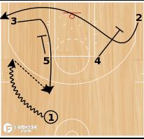 Basketball Play - Horns - Zipper Elbow